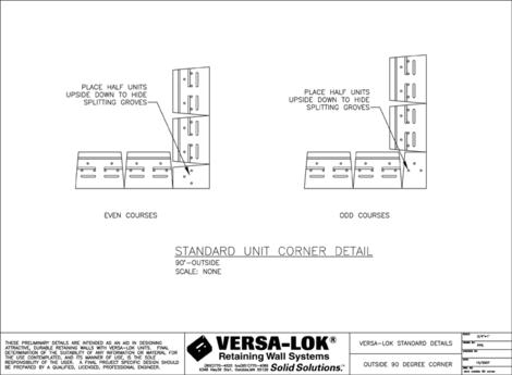 Standard   Versa-Lok